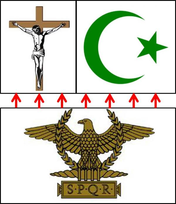 Did The Romans Create Both Christianity And Islam